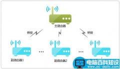 TP-link无线路由器最多可以几台进行WDS桥接?