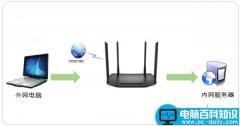 TL-WDR5600千兆版路由器设置映射服务器到外网的步骤