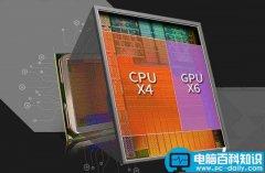 A8 7650K配什么主板以及A8 7650K配什么显卡好?