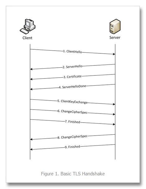 身份认证技术(物联网身份认证技术)(3)