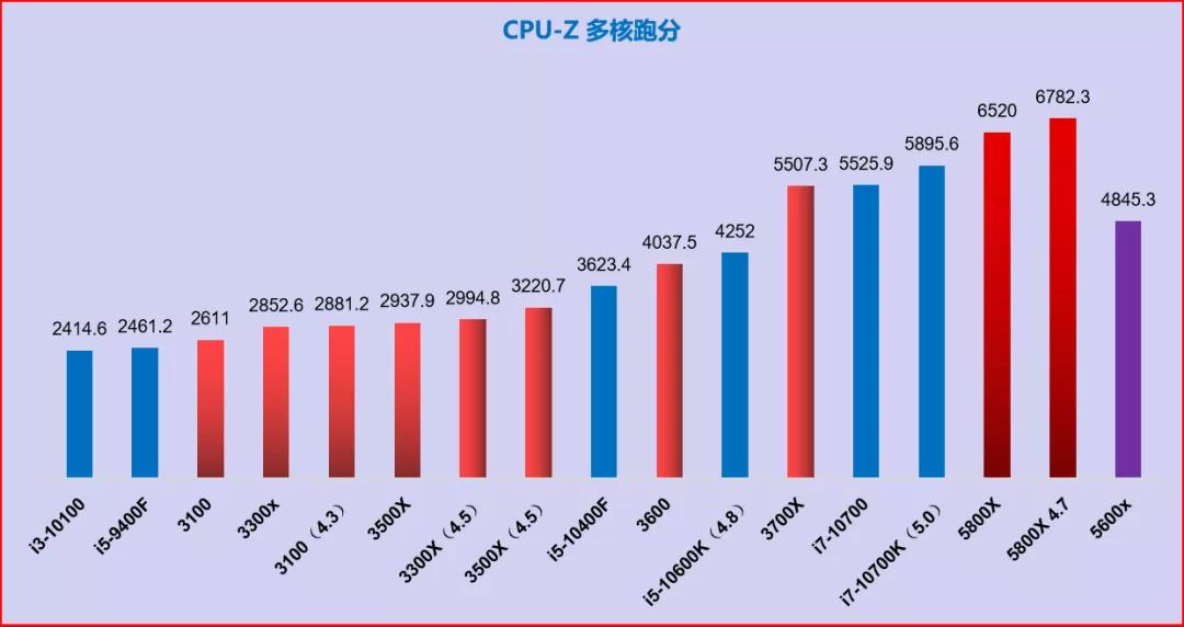 电脑diy配置清单2021(2021年10月电脑组装配置推荐)(2)