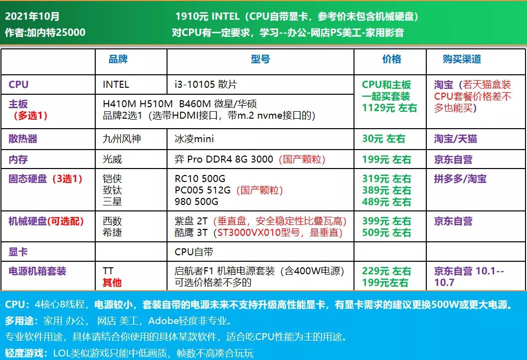 电脑diy配置清单2021(2021年10月电脑组装配置推荐)(23)