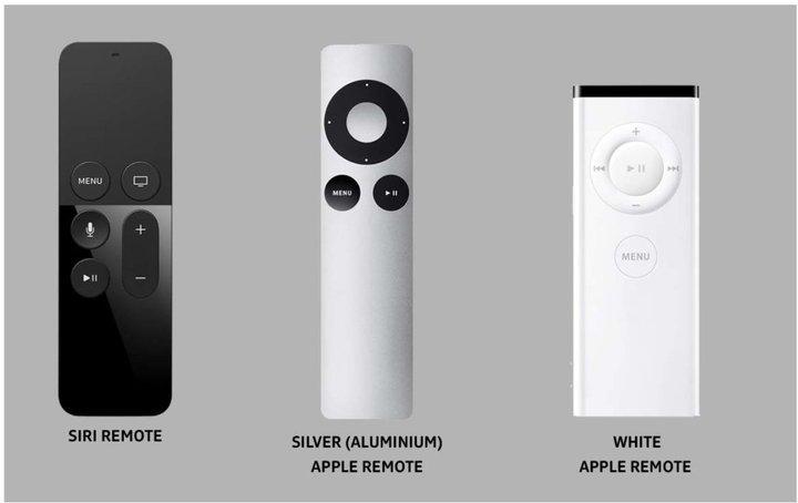 夏普电视遥控器没反应(为什么电视遥控器越来越难用了)(17)