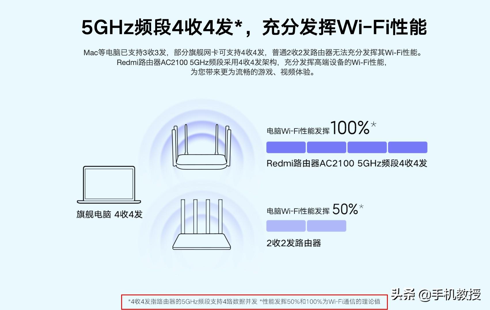 宽带和wifi有什么区别(wi-fi速度跟宽带有关吗)(7)