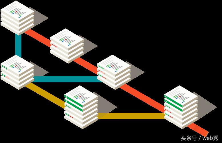 git安装教程安装配置(git安装教程详细步骤)(1)
