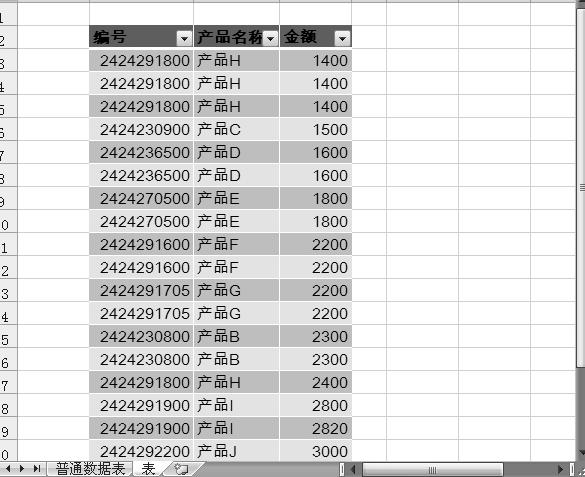 excel删除重复行(excel表格中如何快速删除重复行)(1)