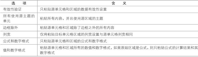 excel删除重复行(excel表格中如何快速删除重复行)(7)