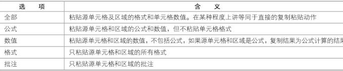 excel删除重复行(excel表格中如何快速删除重复行)(6)