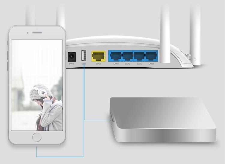 路由器接口怎么插(无线路由器上的usb接口有什么用)(4)