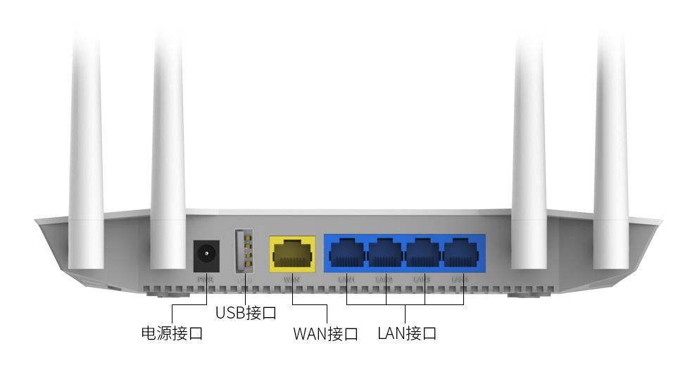 路由器接口怎么插(无线路由器上的usb接口有什么用)(2)