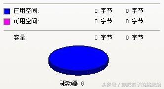 u盘显示0字节怎么办(u盘显示0字节无法格式化怎么办)(1)
