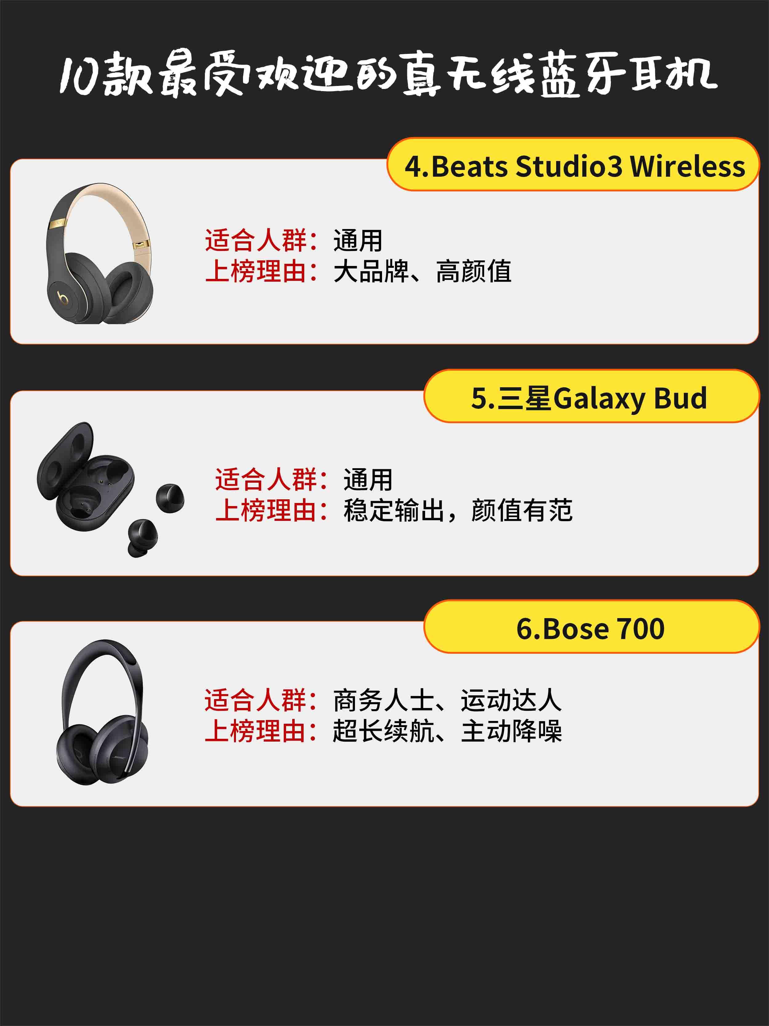 无线蓝牙耳机排行榜(10款最受欢迎的真无线蓝牙耳机)(2)