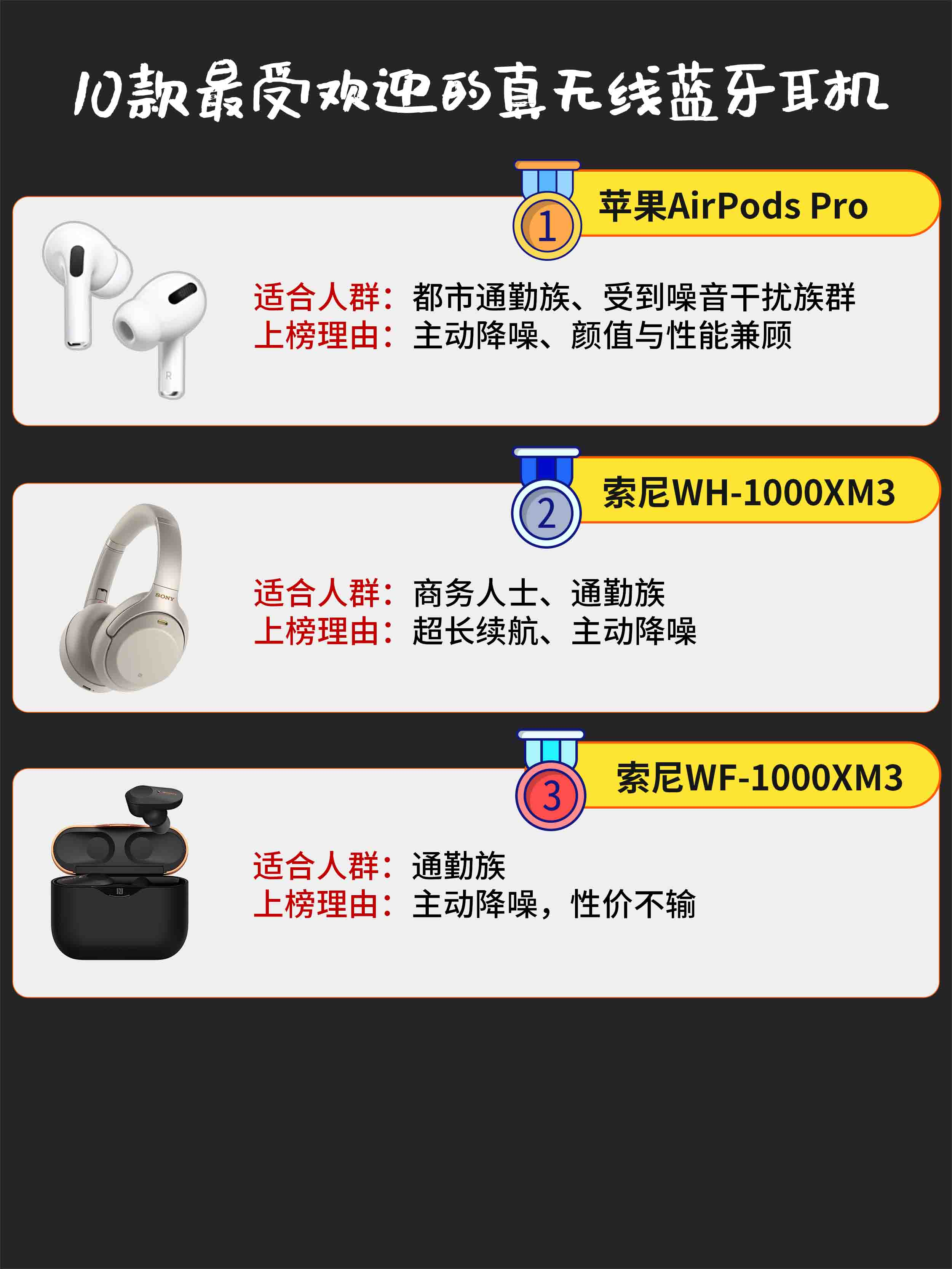 无线蓝牙耳机排行榜(10款最受欢迎的真无线蓝牙耳机)(1)