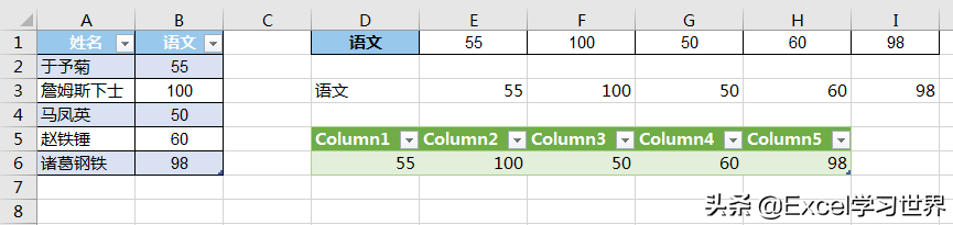excel转置怎么操作(Excel 数据表行列如何转置)(2)