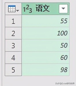 excel转置怎么操作(Excel 数据表行列如何转置)(14)