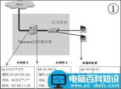 WinRoute限制部分程序启动 全管理您的局域网络