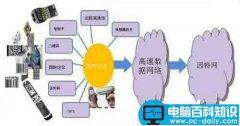 分析物联网网关的关键技术和主要应用方向