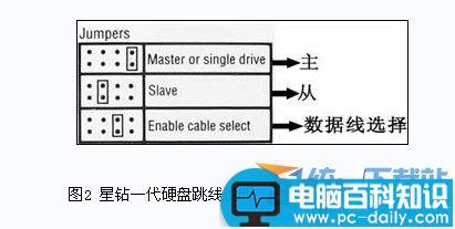 台式电脑双硬盘正确的设置图文教程避免出现问题